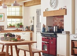 Guidelines to buy kitchen furniture